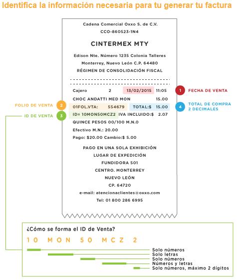 Ticket de OXXO