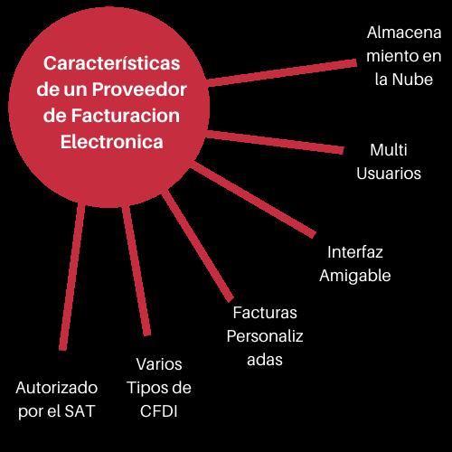 Sistema proveedor de facturación electrónica